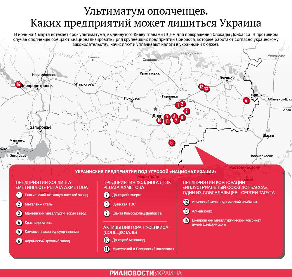 Украинские предприятия под угрозой национализации ЛНР и ДНР. Инфографика