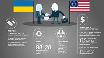 Украина - США: история дипломатических отношений. Инфографика