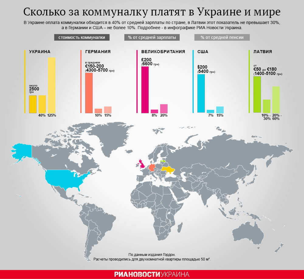 Сколько платят за коммуналку в Украине и мире. ИНФОГРАФИКА