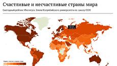 Счастливые и несчастливые страны мира