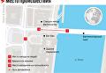 Террористическая атака в Лондоне. Инфографика