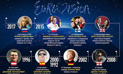 Артисты с ограниченными возможностями на Евровидении. Инфографика