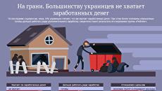 Отношение украинцев к деньгам