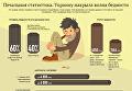 Украину накрыла волна бедности. Инфографика