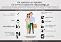 Затянули пояса. Товары и продукты, от которых отказываются украинцы. Инфографика