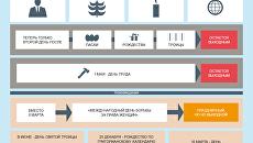 Проект нового календаря от Вятровича
