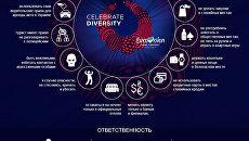 Гид по безопасности для туристов на Евровидении