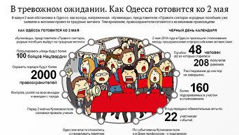 Черный день в истории Одессы: как готовится город ко 2 мая. Инфографика