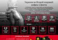 Украина во Второй мировой: цифры и факты