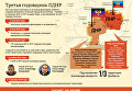 Третья годовщина ЛДНР
