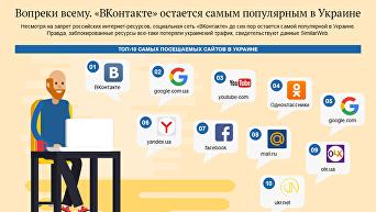 ВКонтакте остается самым популярным сайтом в Уанете