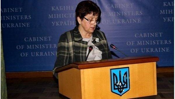 Виктория Коваль