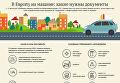 В Европу на авто: перечень необходимых документов