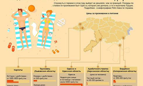 Не дешевле заграницы. Летний отдых в Украине. Инфографика