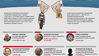 Цена свободы по-украински. Самые крупные залоги. Инфографика