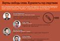 Жертвы свободы слова. Инфографика