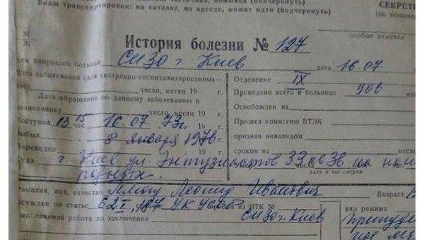 Документы днепровской психбольницы