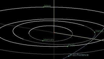 NASA опубликовало видео сближения Земли с крупнейшим в истории астероидом. Видео