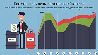 Как менялись цены на топливо в Украине