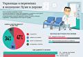 Украинцы о переменах в медицине