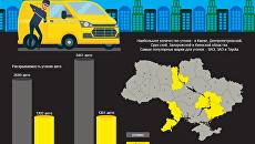Автокриминал. ТОП самых угоняемых машин. Инфографика