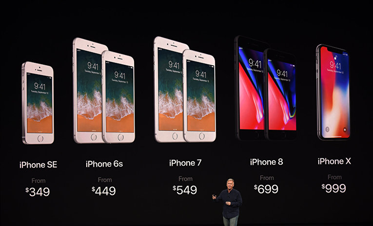 Ценовая политика компании Apple. Презентация iPhone X