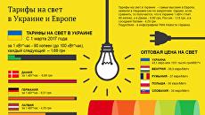 Тарифы на свет в Украине и Европе