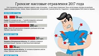 Громкие массовые отравления 2017 года. Инфографика