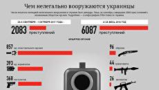 Чем нелегально вооружаются украинцы. Инфографика
