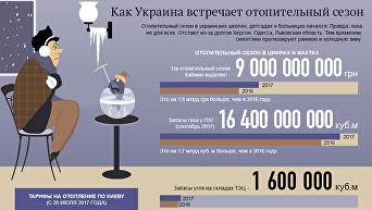 Отопительный сезон в Украине: пока не для всех. Инфографика