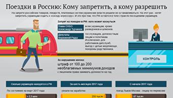 Кого коснется запрет на поездки в Россию. Инфографика