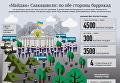 Майдан Саакашвили: по обе стороны баррикад. Инфографика