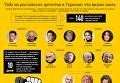 Табу на российских артистов в Украине: что важно знать