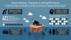 Украина в антирейтингах. Инфографика