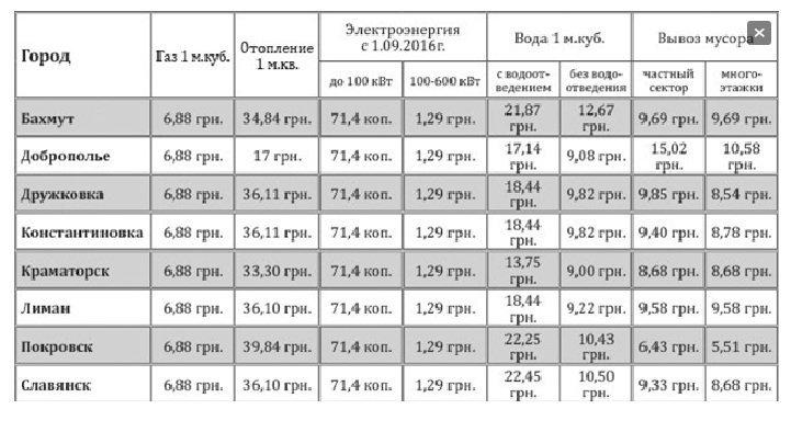 Бланк квитанции на оплату электроэнергии донецкоблэнерго