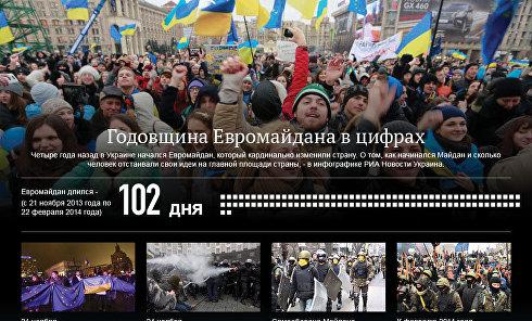 Годовщина Евромайдана в цифрах. Инфографика