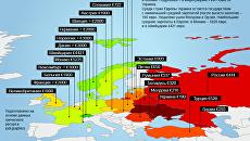 Украина - аутсайдер по зарплатам в Европе