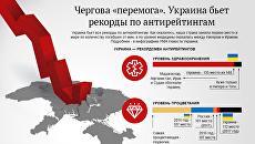 Рекорды Украины в антирейтингах. Инфографика