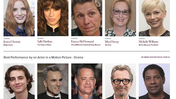 Золотой глобус 2018: номинанты