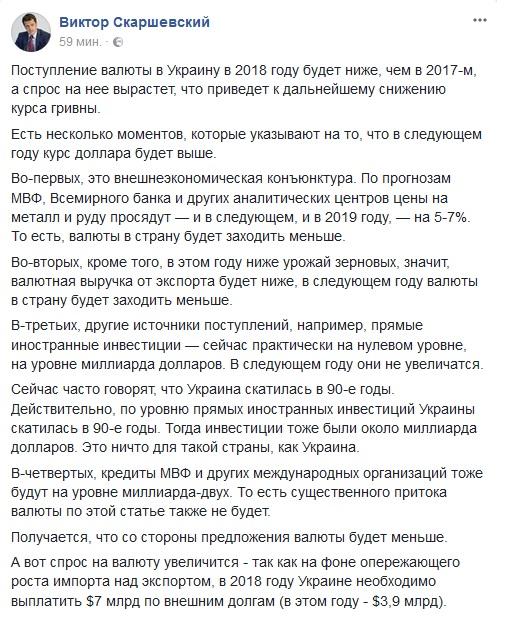Доллар может отступить врайон 58,6— 58,7 рубля