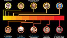 Сколько народные депутаты тратят на командировки. Инфографика