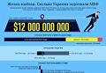 Сколько Украина задолжала МВФ. Инфографика