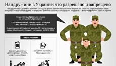 Нацдружины в Украине: что разрешено и что запрещено
