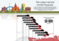 Топ самых частых гостей Украины. Инфографика