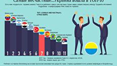 Украина в ТОПе несчастных стран. Инфографика