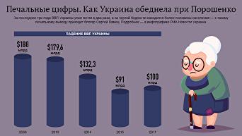 Как обеднела Украина при Порошенко. Инфографика