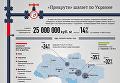 Прикрути шагает по Украине. Инфографика