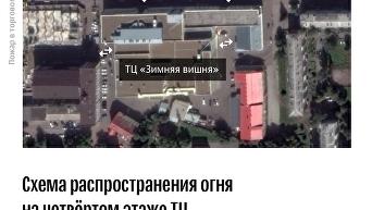 Пожар в торговом центре в Кемерово. Инфографика