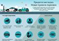 Новые правила парковки в Украине