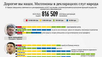 Миллионы в декларациях слуг народа. Инфографика